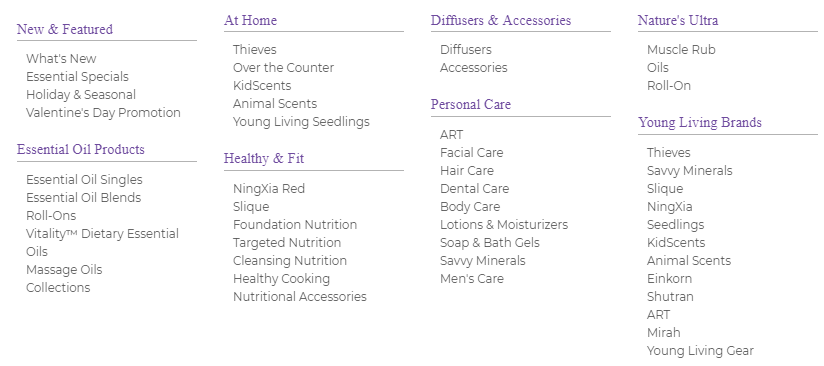 How to get started, young living product list